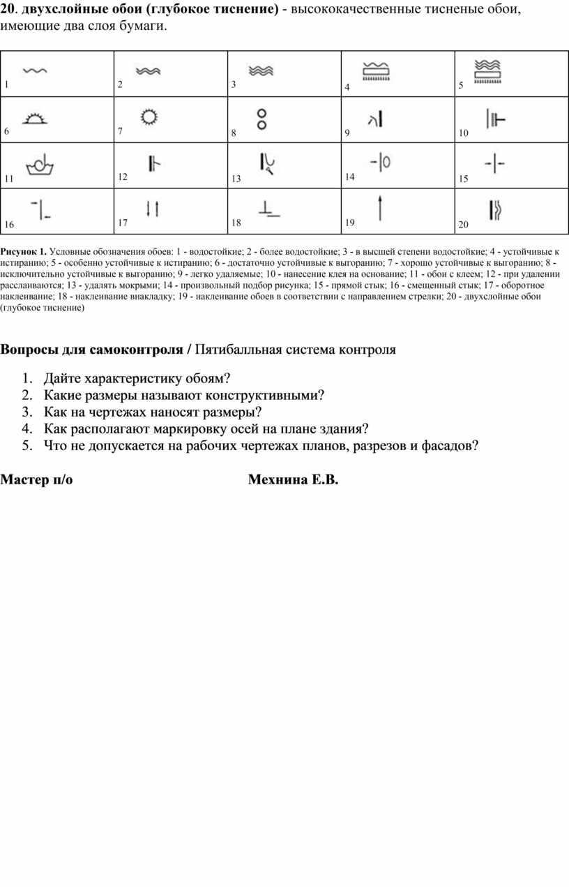Рисунок 1. Условные обозначения обоев: 1 - водостойкие; 2 - более водостойкие; 3 - в высшей степени водостойкие; 4 - устойчивые к истиранию; 5 -…