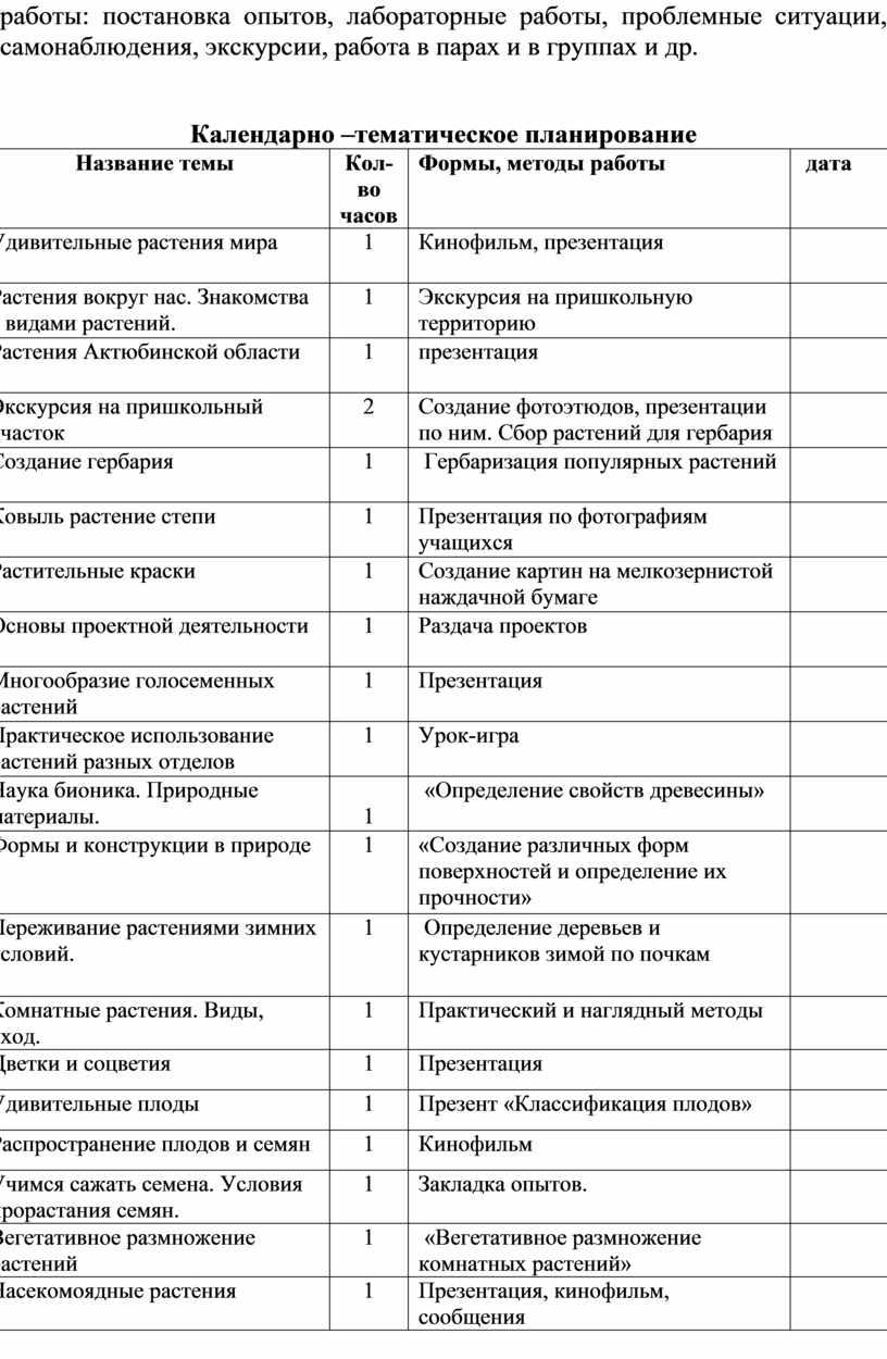 Календарно –тематическое планирование № п/п