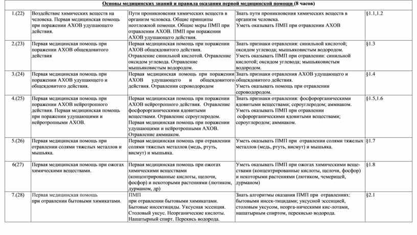 Основы медицинских знаний и правила оказания первой медицинской помощи (8 часов) 1