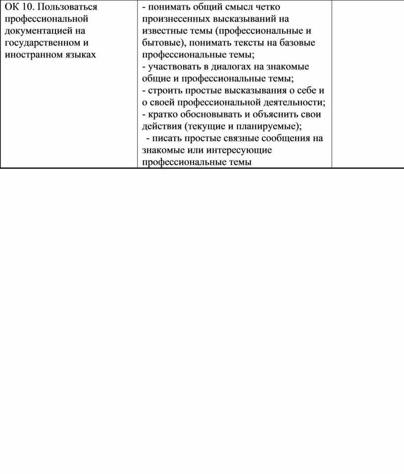 ОК 10. Пользоваться профессиональной документацией на государственном и иностранном языках - понимать общий смысл четко произнесенных высказываний на известные темы (профессиональные и бытовые), понимать тексты…