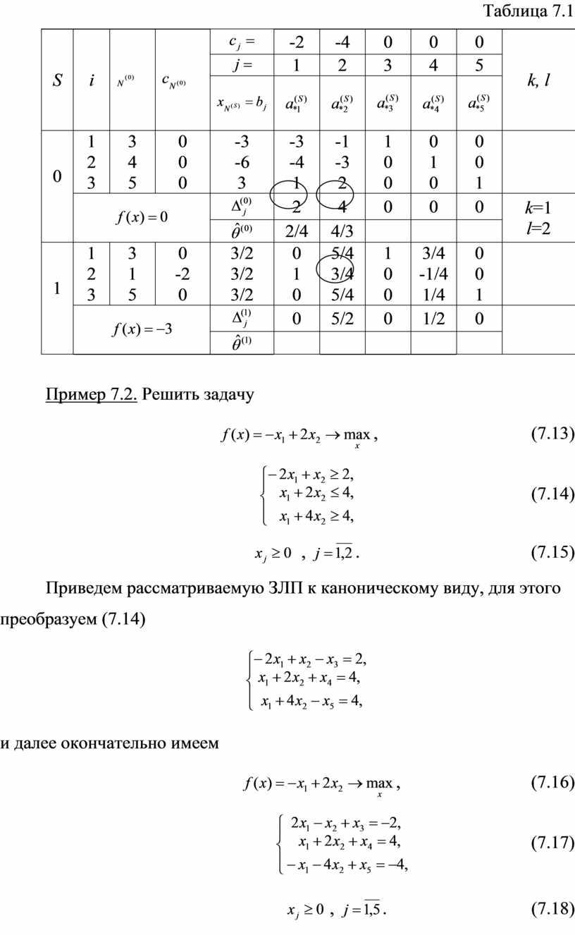 Таблица 7.1 S i -2 -4 0 0 0 k, l 1 2 3 4 5 0 1 2 3 3 4 5 0 0…