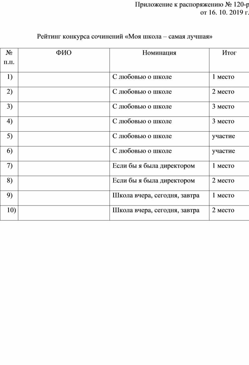 Приложение к распоряжению № 120-р от 16