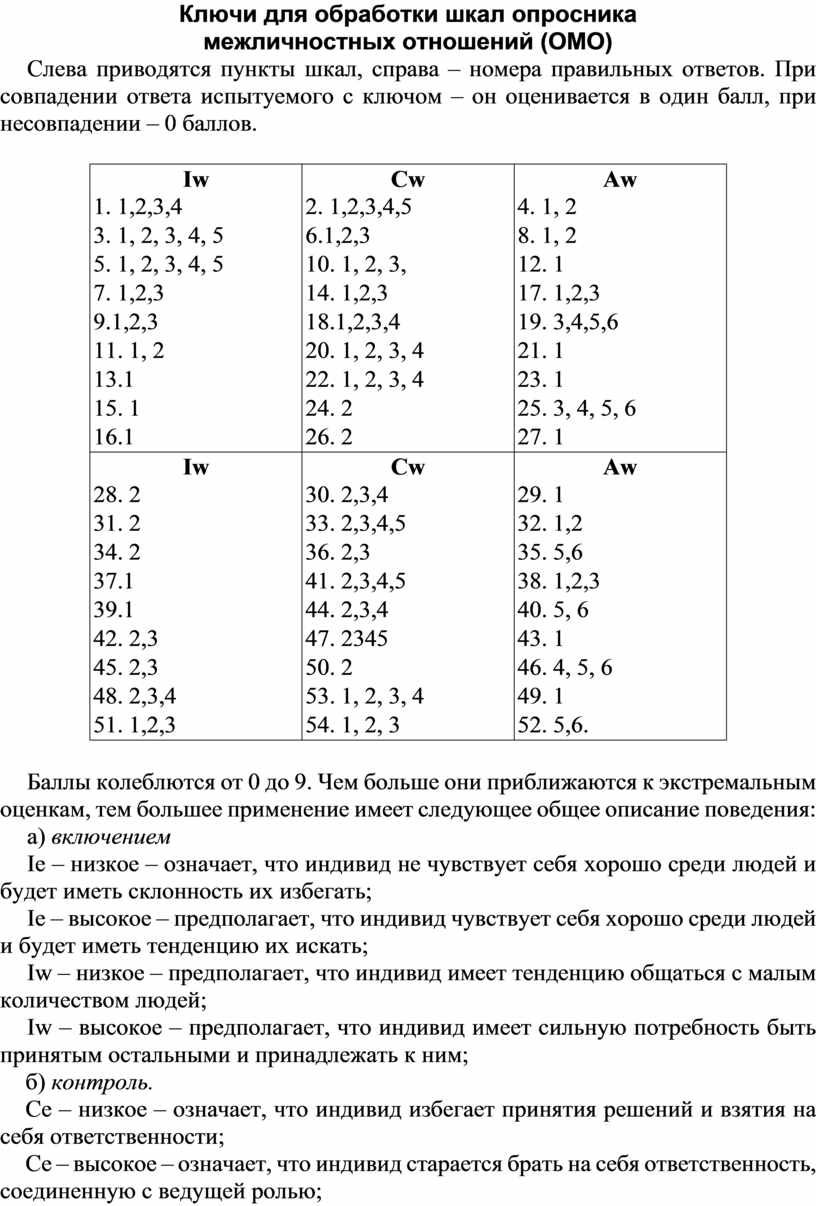 Ключи для обработки шкал опросника межличностных отношений (ОМО)