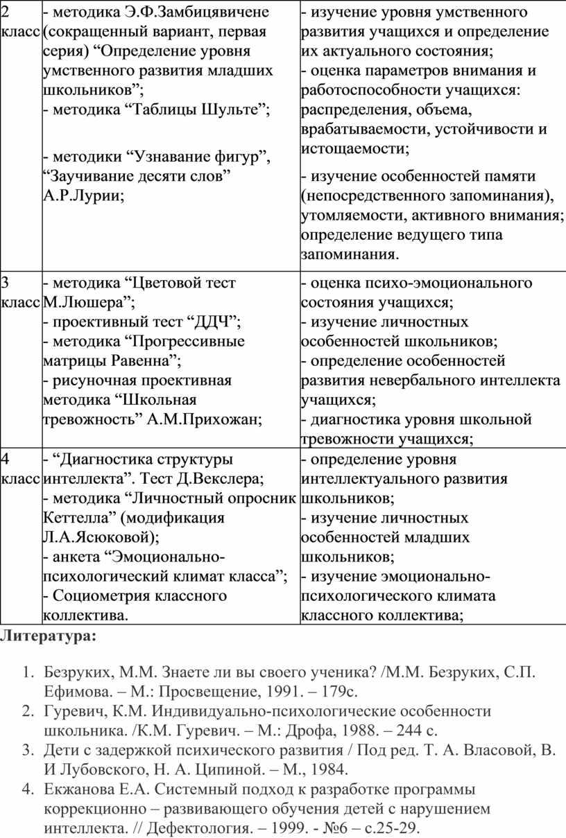 """Э.Ф.Замбицявичене (сокращенный вариант, первая серия) """"Определение уровня умственного развития младших школьников""""; - методика """"Таблицы"""
