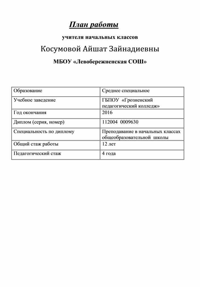 План работы учителя начальных классов Косумовой Айшат Зайнадиевны МБОУ «Левобережненская СОШ»