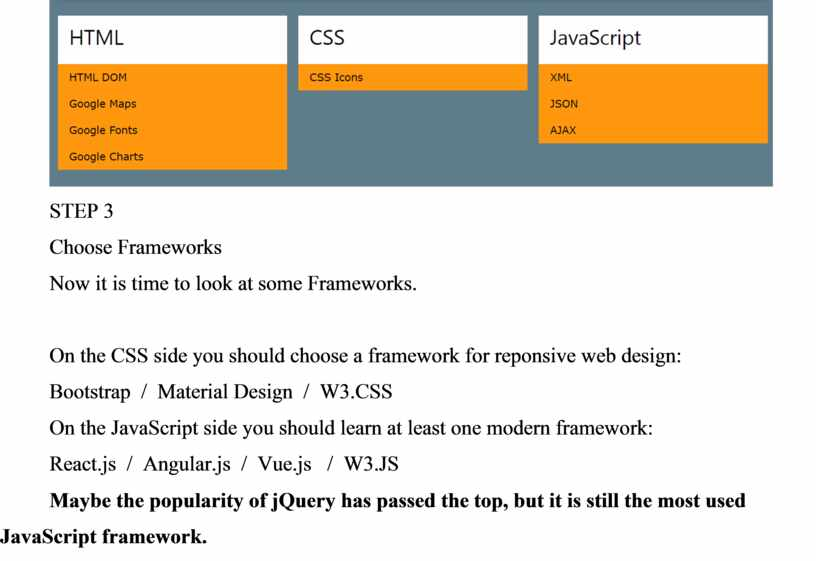 STEP 3 Choose Frameworks Now it is time to look at some