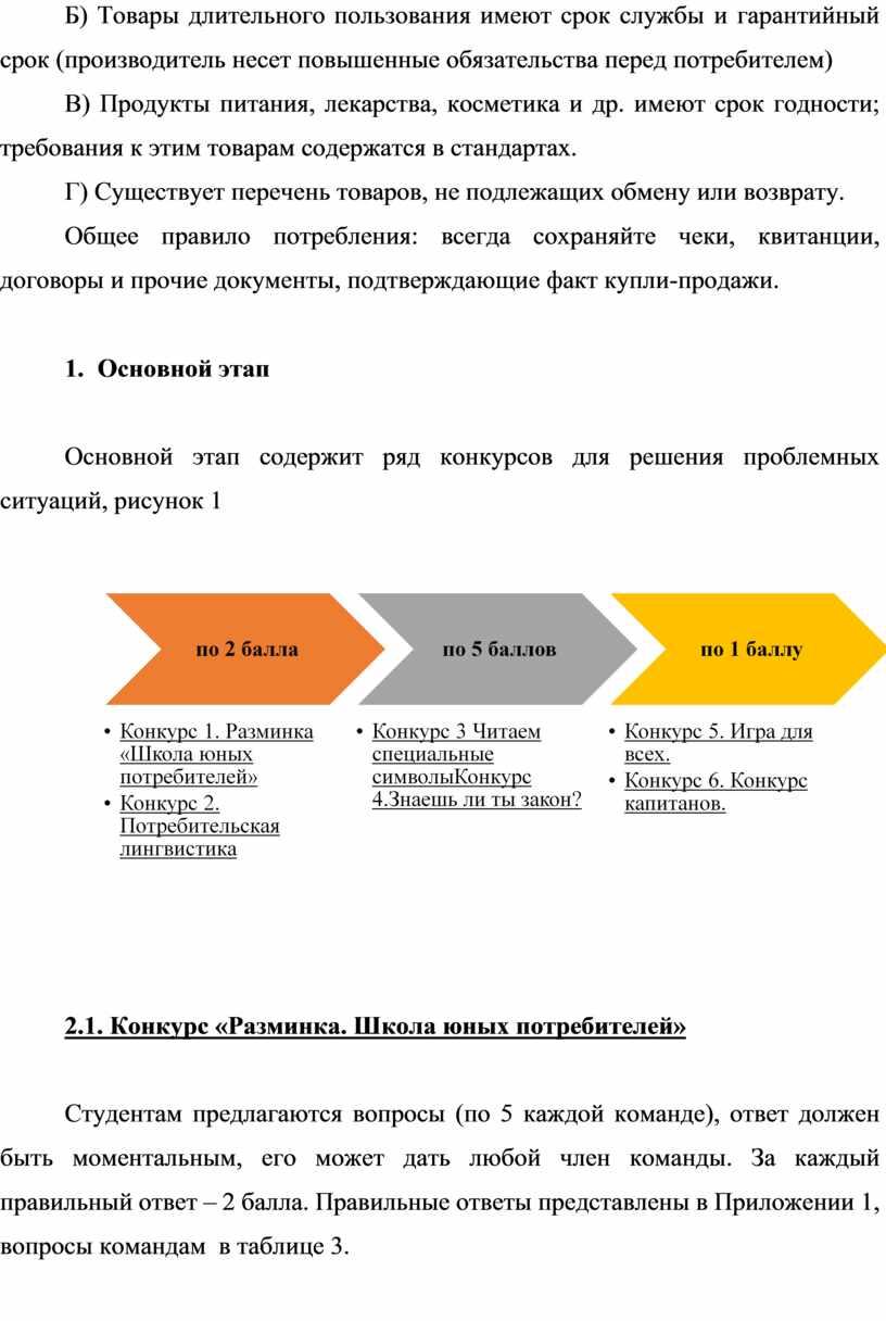 Б) Товары длительного пользования имеют срок службы и гарантийный срок (производитель несет повышенные обязательства перед потребителем)