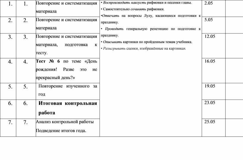 Повторение и систематизация материала •