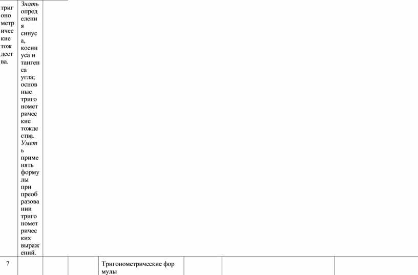 Знать определения синуса, косинуса и тангенса угла; основные тригонометрические тождества