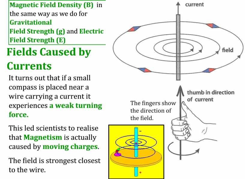 Magnetic Field Density (B) in the same way as we do for