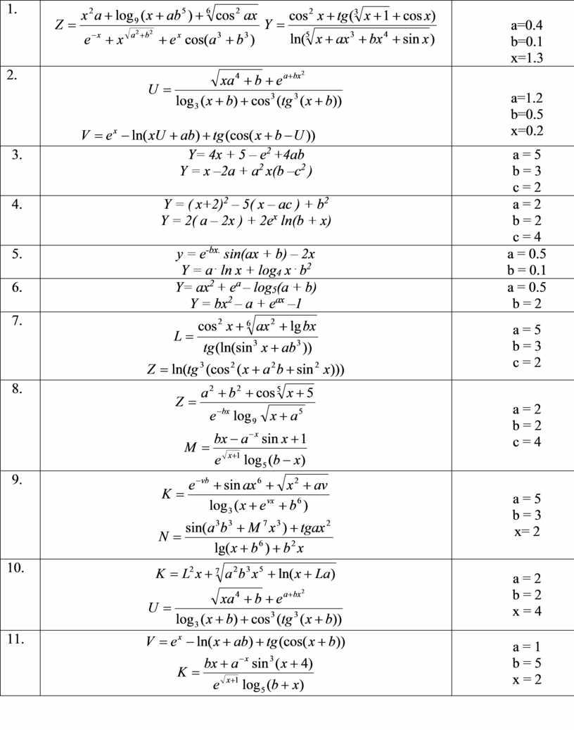 Y= 4x + 5 – e 2 +4ab Y = x –2a + a 2 x(b –c 2 ) a = 5 b = 3…