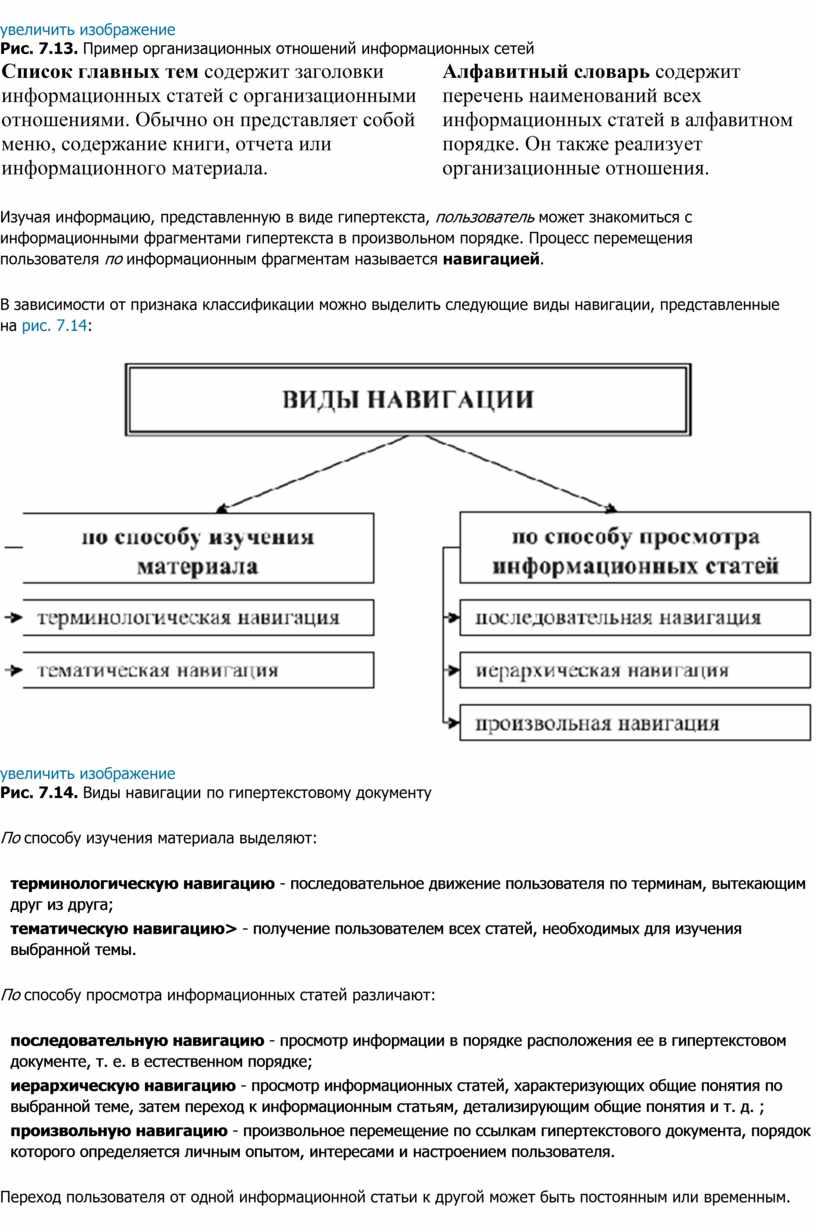 Рис. 7.13. Пример организационных отношений информационных сетей