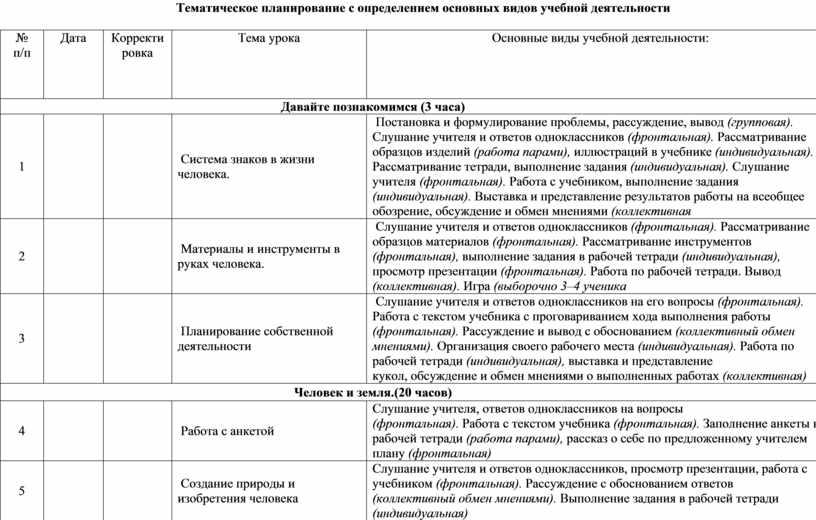 Тематическое планирование с определением основных видов учебной деятельности № п/п