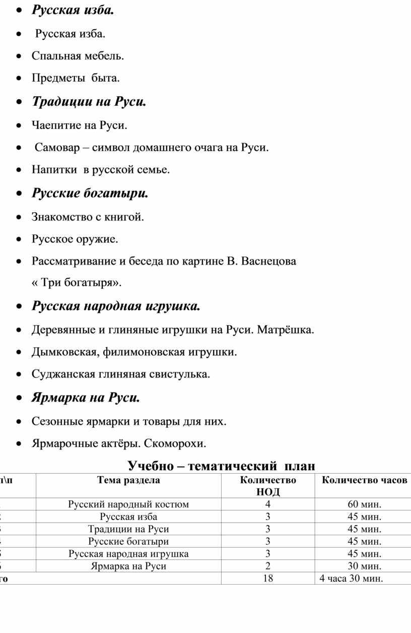 Русская изба. ·