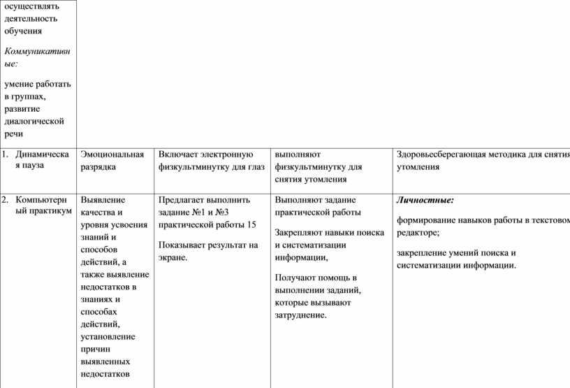 Коммуникативные: умение работать в группах, развитие диалогической речи 1