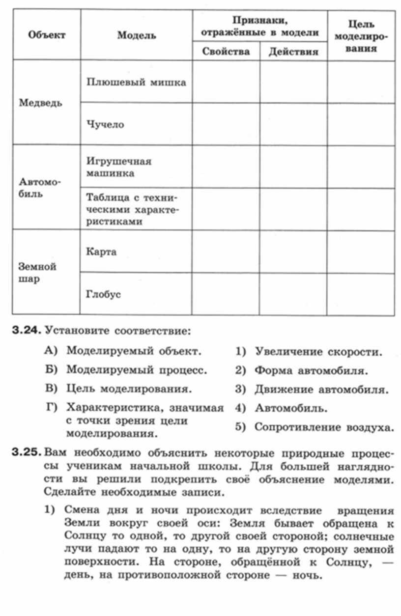 Моделирование как метод познания.docx