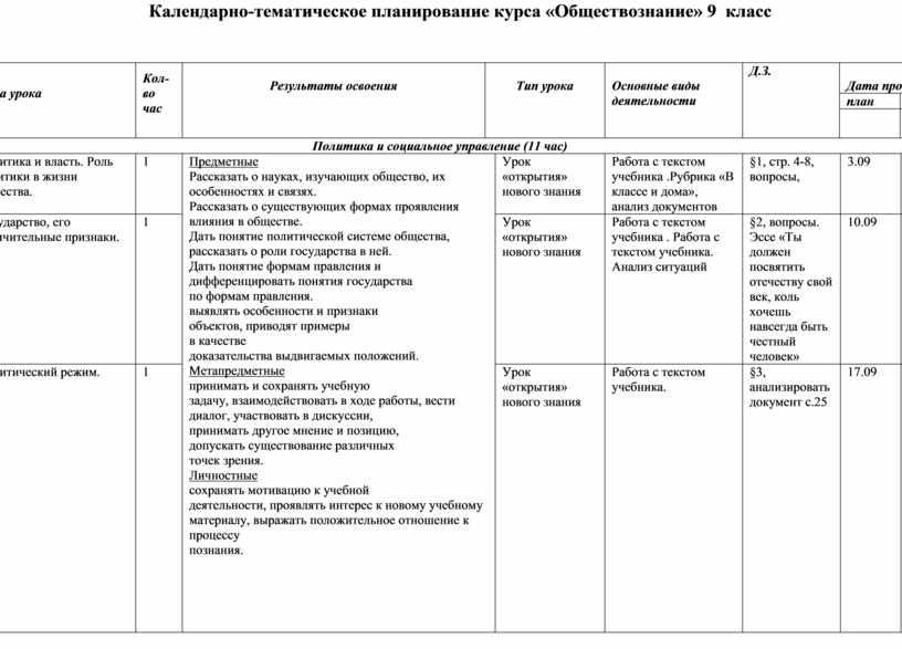Календарно-тематическое планирование курса «Обществознание» 9 класс №