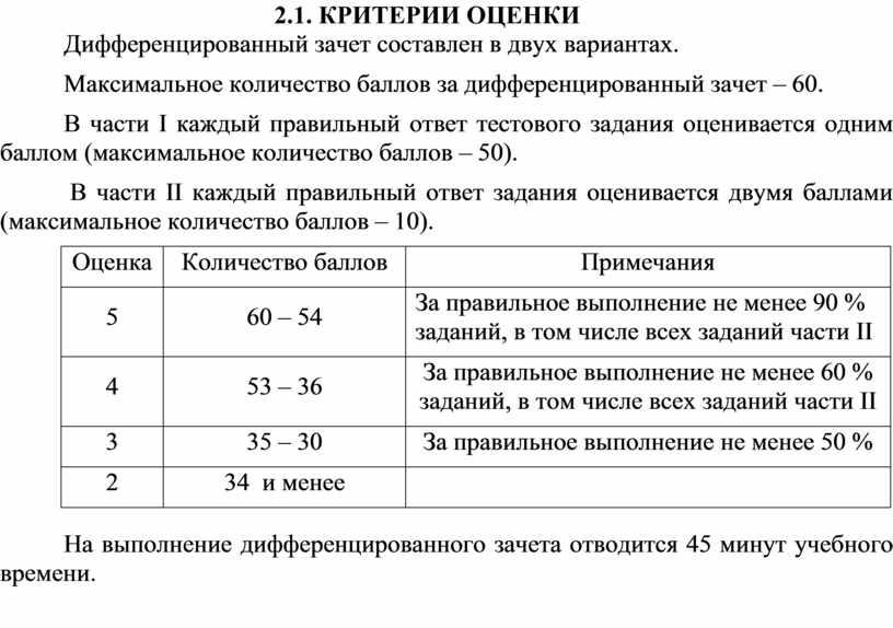 КРИТЕРИИ ОЦЕНКИ Дифференцированный зачет составлен в двух вариантах