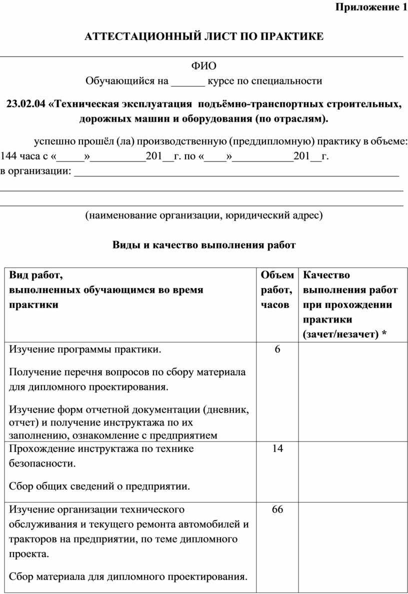 Приложение 1 АТТЕСТАЦИОННЫЙ