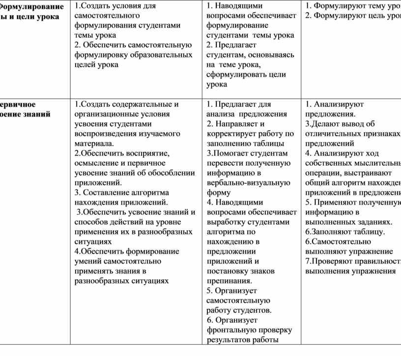 Формулирование темы и цели урока 1