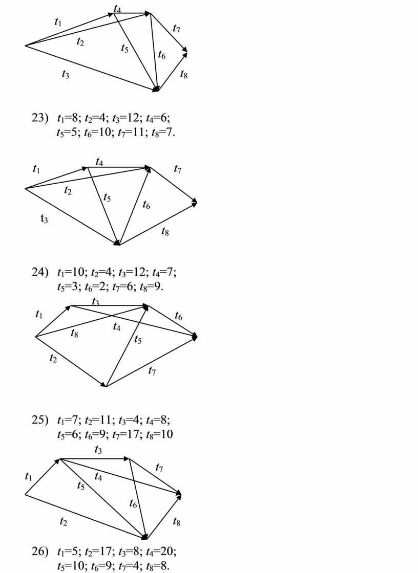 23) t 1 =8; t 2 =4; t 3 =12; t 4 =6; t 5 =5; t 6 =10; t 7 =11; t 8 =7…