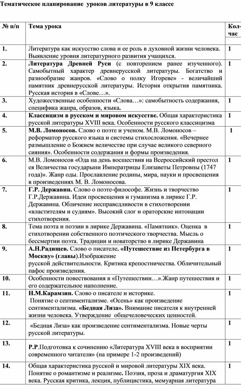 Тематическое планирование уроков литературы в 9 классе № п/п