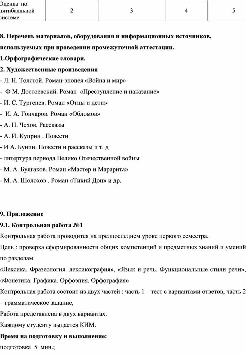 Оценка по пятибалльной системе 2 3 4 5 8