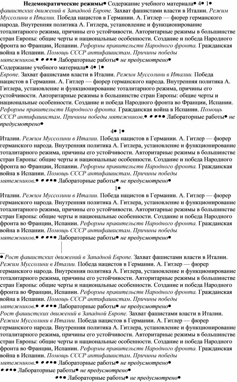 Недемократические режимы Содержание учебного материала 41