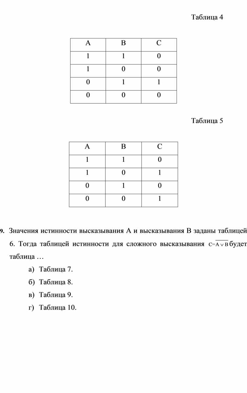 Таблица 4 А В