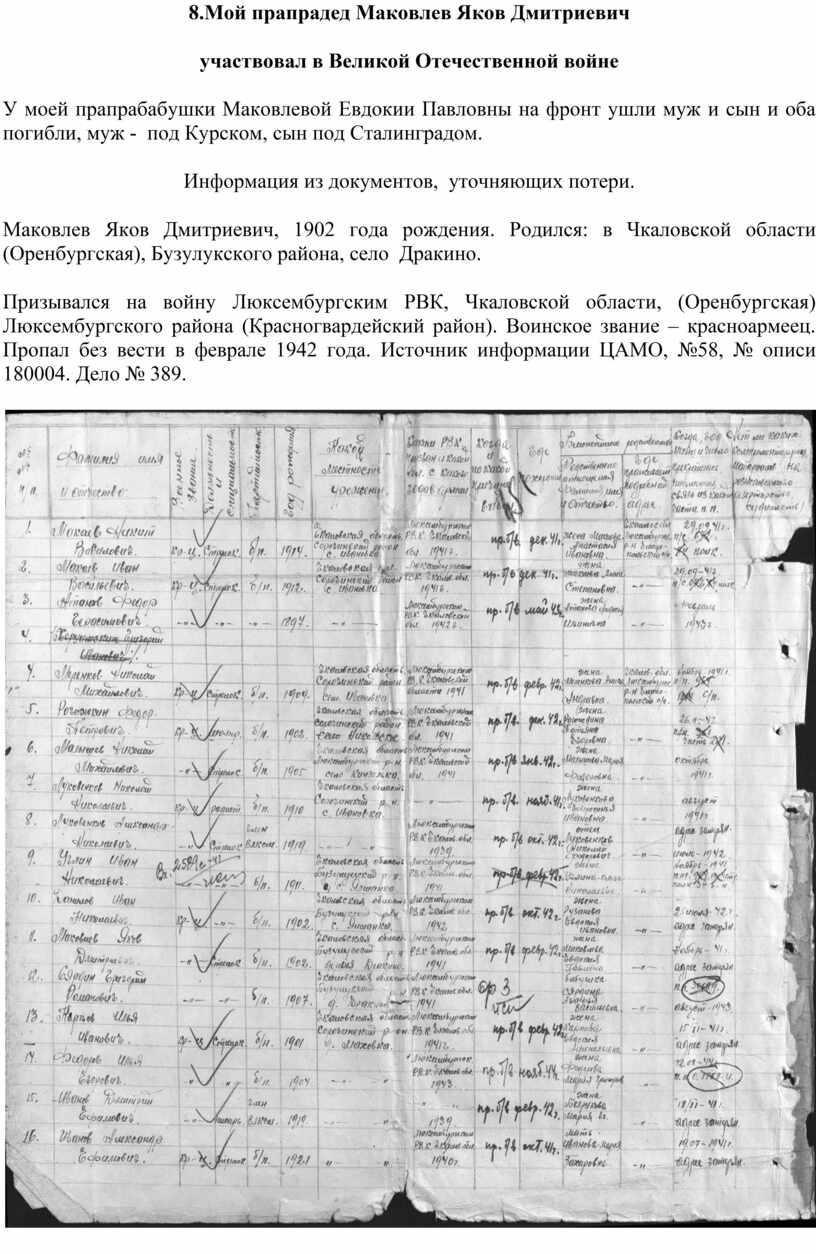 Мой прапрадед Маковлев Яков Дмитриевич участвовал в