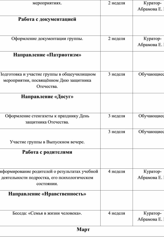 Куратор- Абрамова Е. В.