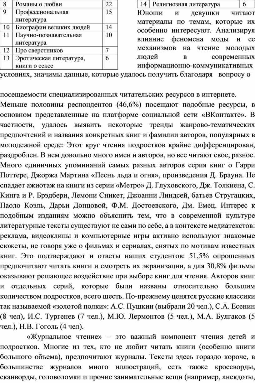 Романы о любви 22 9