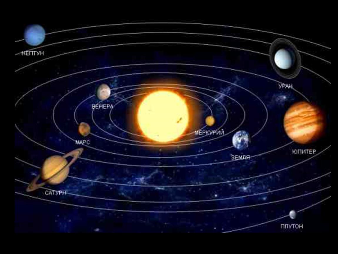 какое место занимает сатурн от солнца