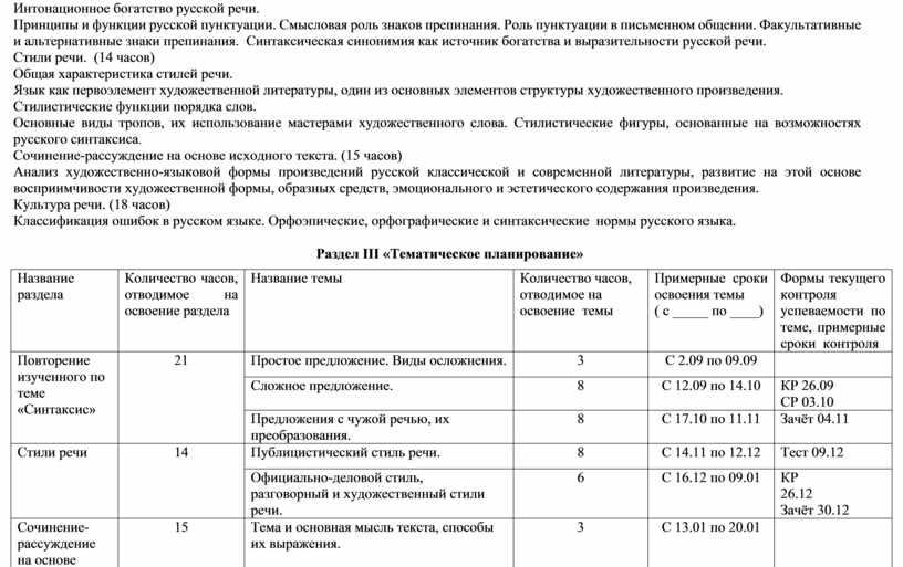 Интонационное богатство русской речи
