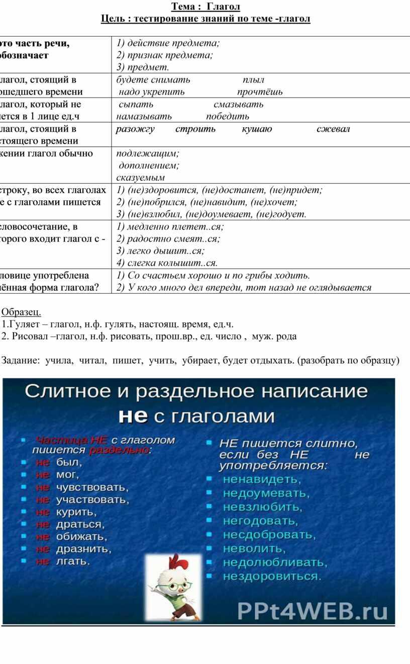 Тема : Глагол Цель : тестирование знаний по теме -глагол
