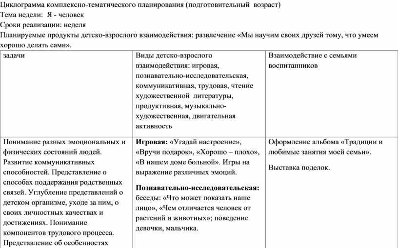 Циклограмма комплексно-тематического планирования (подготовительный возраст)
