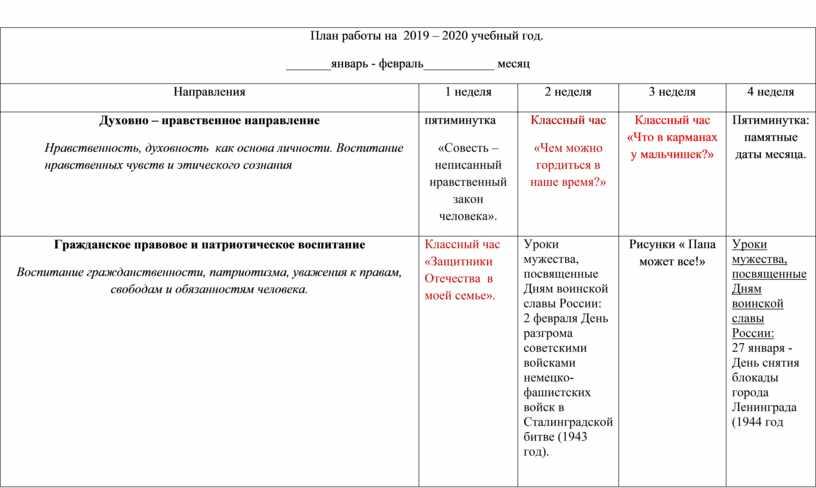 План работы на 2019 – 2020 учебный год