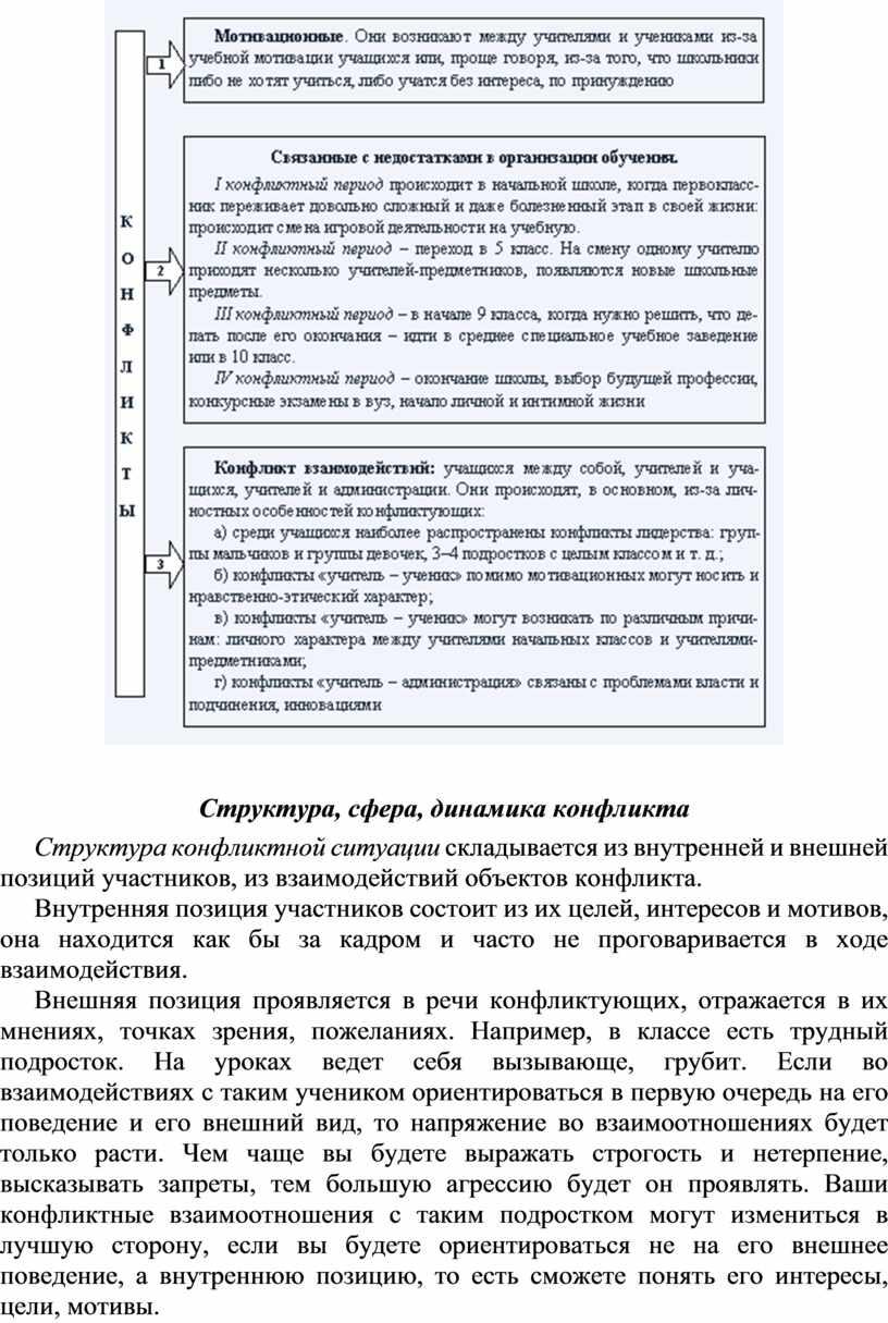 Структура, сфера, динамика конфликта