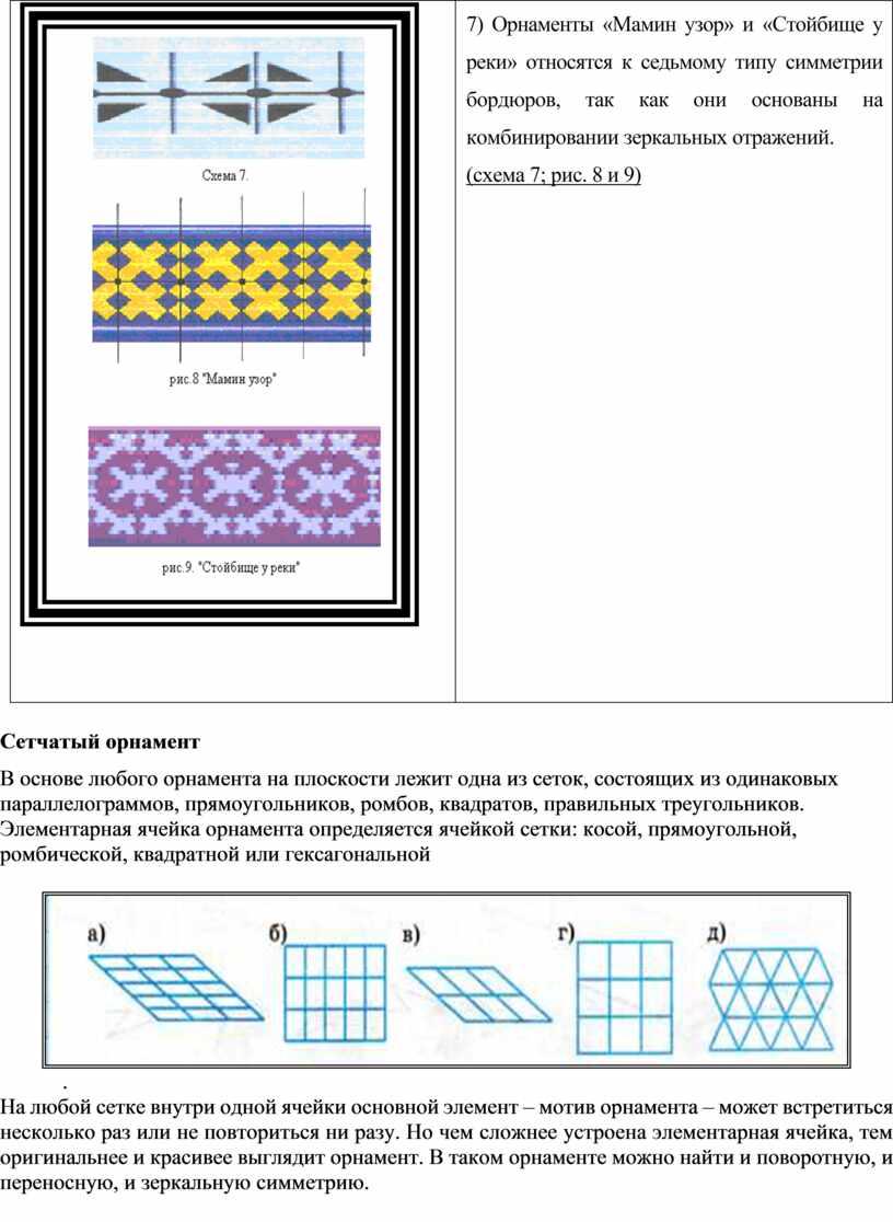 Орнаменты «Мамин узор» и «Стойбище у реки» относятся к седьмому типу симметрии бордюров, так как они основаны на комбинировании зеркальных отражений