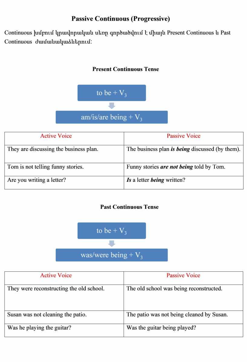 Passive Continuous ( Progressive )