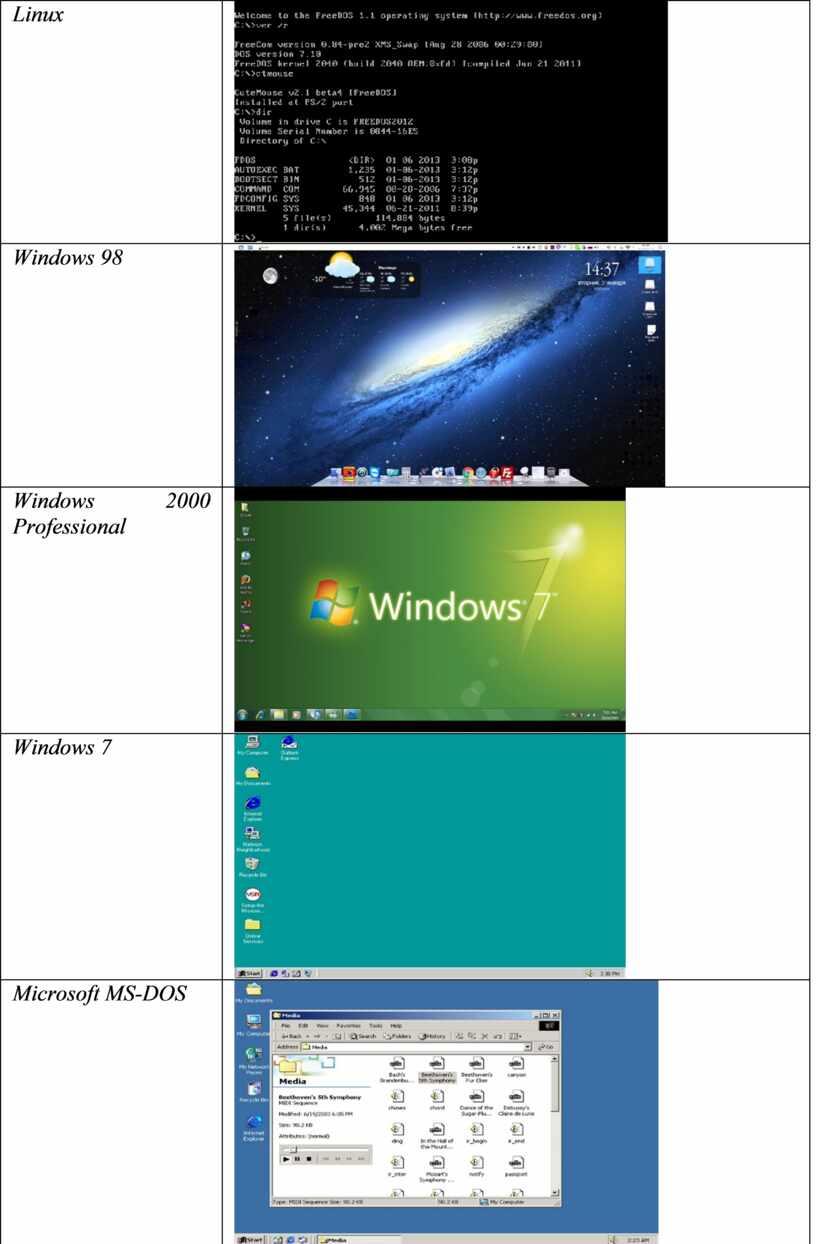 Linux Windows 98