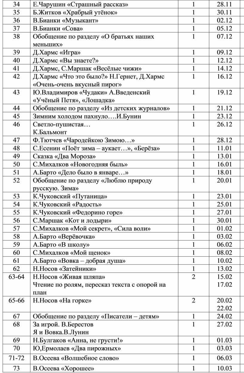 Е.Чарушин «Страшный рассказ» 1 28