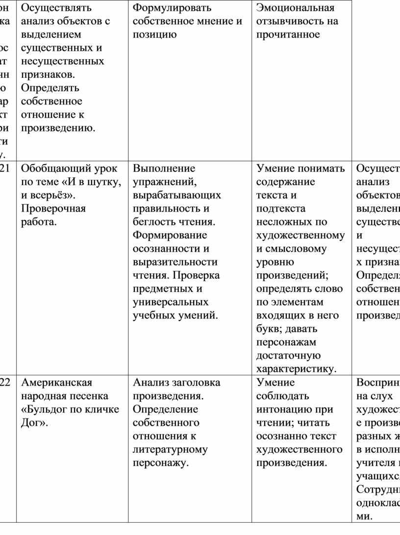 Осуществлять анализ объектов с выделением существенных и несущественных признаков