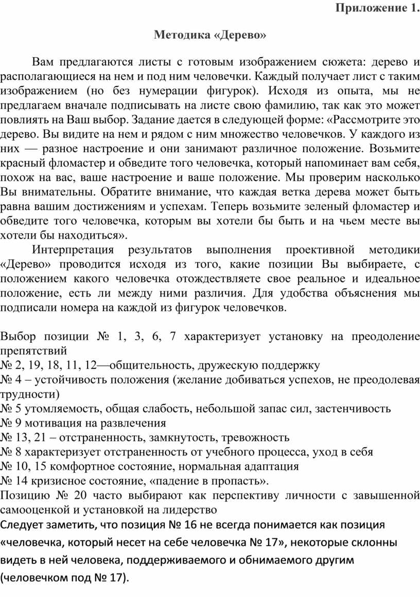 Приложение 1. Методика «Дерево»