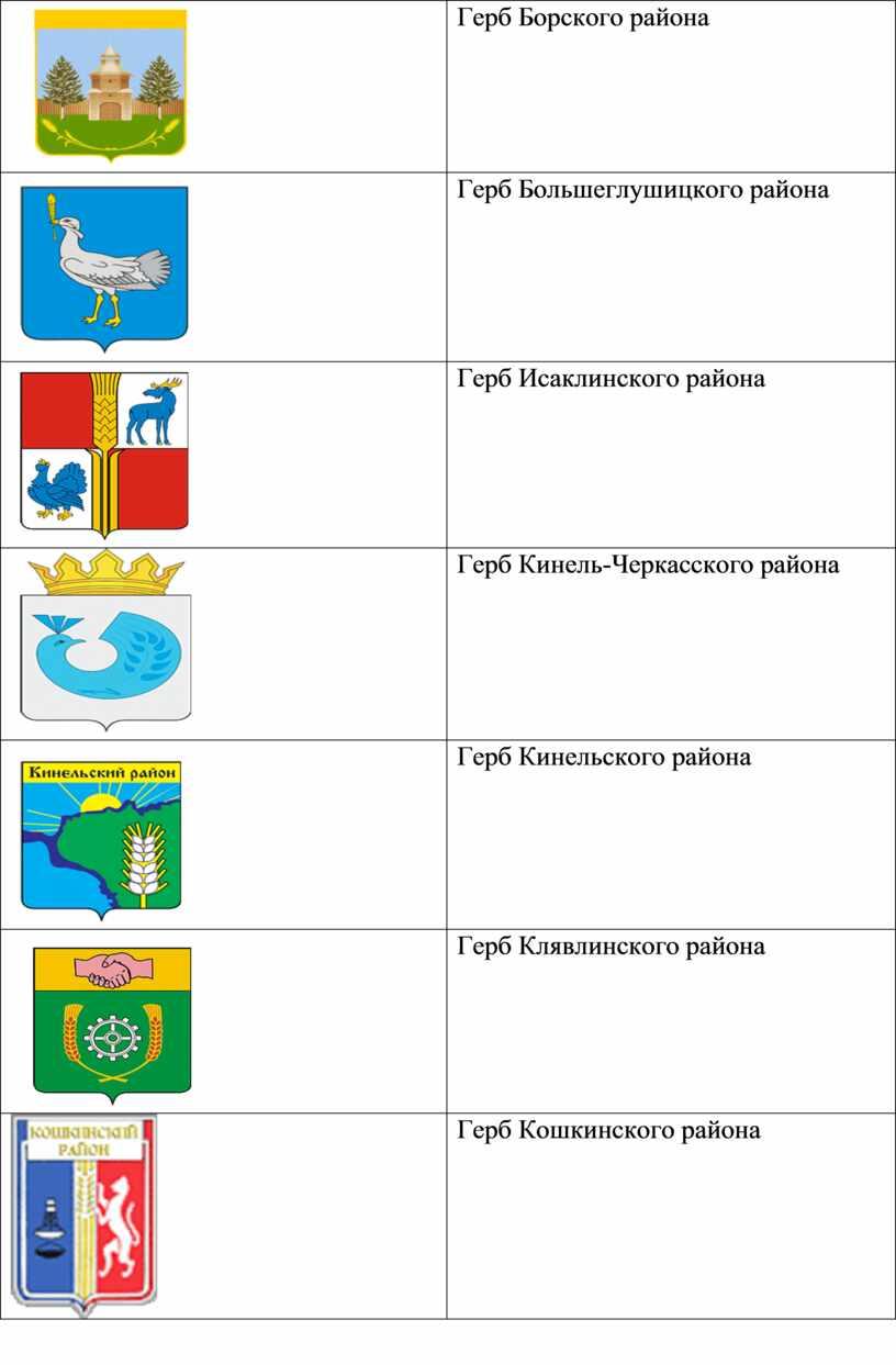 Герб Борского района