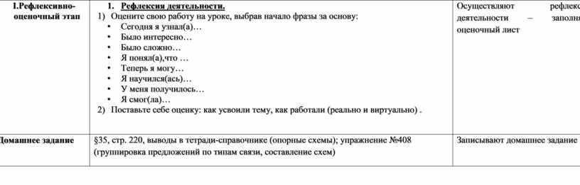 I. Рефлексивно-оценочный этап 1