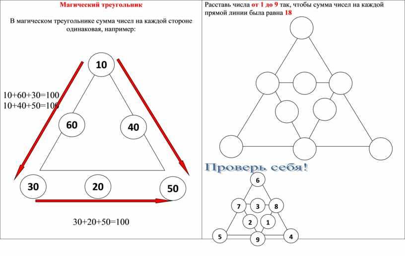 Магический треугольник В магическом треугольнике сумма чисел на каждой стороне одинаковая, например: 10+60+30=100 10+40+50=100 30+20+50=100