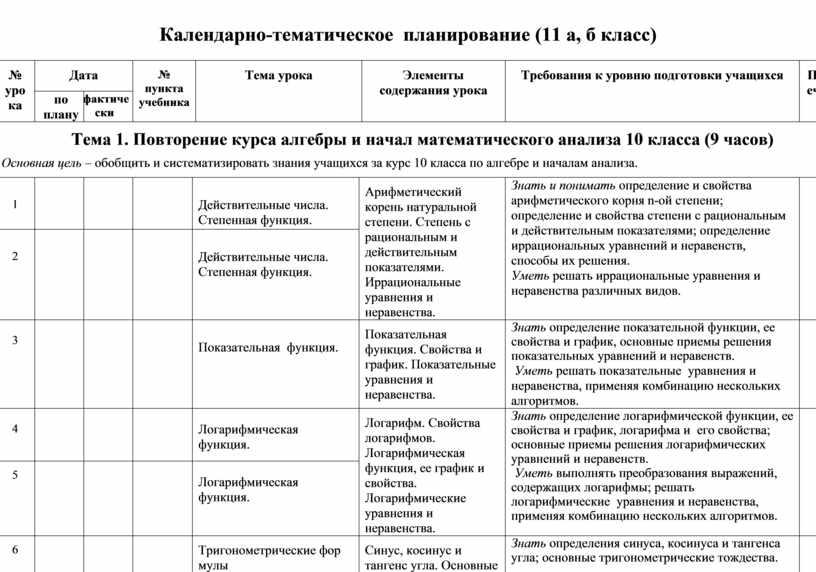 Календарно-тематическое планирование (11 а, б класс) № урока