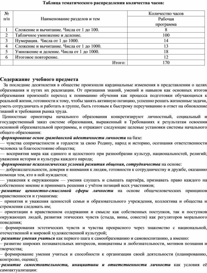 Таблица тематического распределения количества часов: № п/п