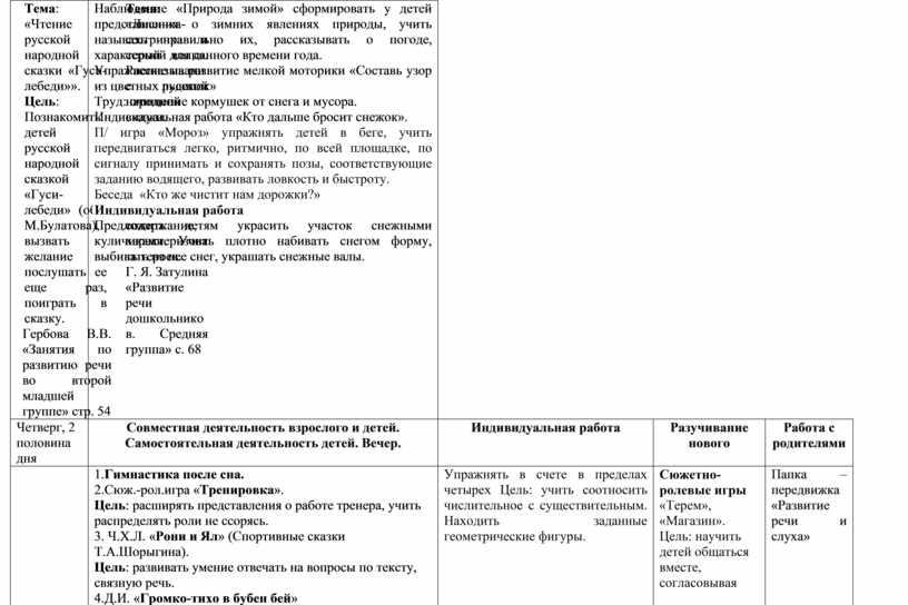 Тема : «Чтение русской народной сказки «Гуси-лебеди»»